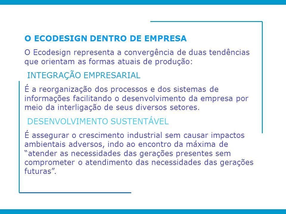 O ECODESIGN DENTRO DE EMPRESA O Ecodesign representa a convergência de duas tendências que orientam as formas atuais de produção: INTEGRAÇÃO EMPRESARI