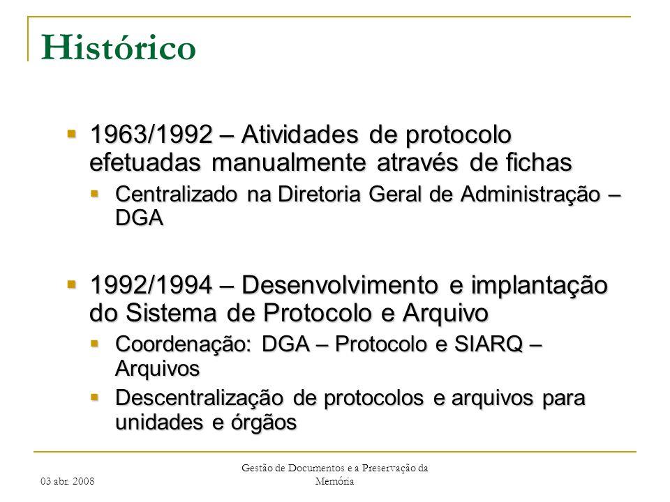 03 abr. 2008 Gestão de Documentos e a Preservação da Memória Histórico 1963/1992 – Atividades de protocolo efetuadas manualmente através de fichas 196