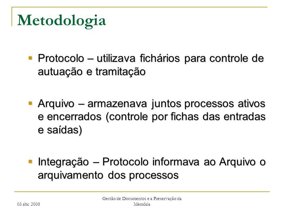 03 abr. 2008 Gestão de Documentos e a Preservação da Memória Metodologia Protocolo – utilizava fichários para controle de autuação e tramitação Protoc