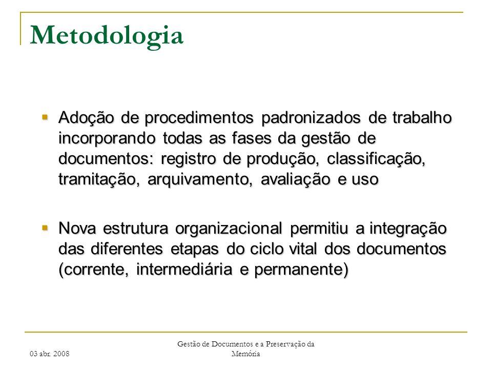03 abr. 2008 Gestão de Documentos e a Preservação da Memória Metodologia Adoção de procedimentos padronizados de trabalho incorporando todas as fases
