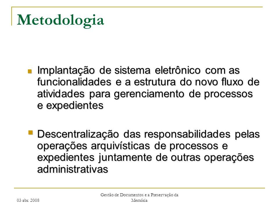 03 abr. 2008 Gestão de Documentos e a Preservação da Memória Metodologia n Implantação de sistema eletrônico com as funcionalidades e a estrutura do n