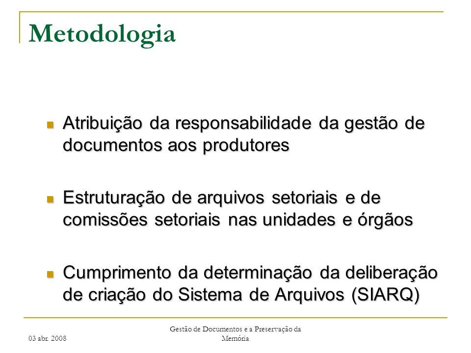 03 abr. 2008 Gestão de Documentos e a Preservação da Memória Metodologia n Atribuição da responsabilidade da gestão de documentos aos produtores n Est