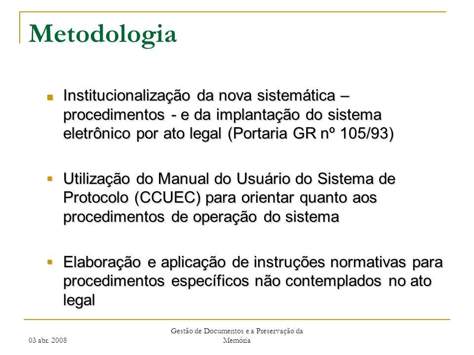 03 abr. 2008 Gestão de Documentos e a Preservação da Memória Metodologia n Institucionalização da nova sistemática – procedimentos - e da implantação