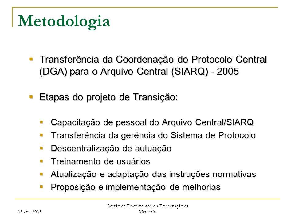 03 abr. 2008 Gestão de Documentos e a Preservação da Memória Metodologia Transferência da Coordenação do Protocolo Central (DGA) para o Arquivo Centra