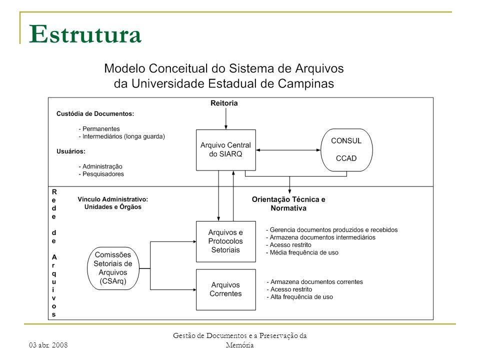 03 abr. 2008 Gestão de Documentos e a Preservação da Memória Estrutura