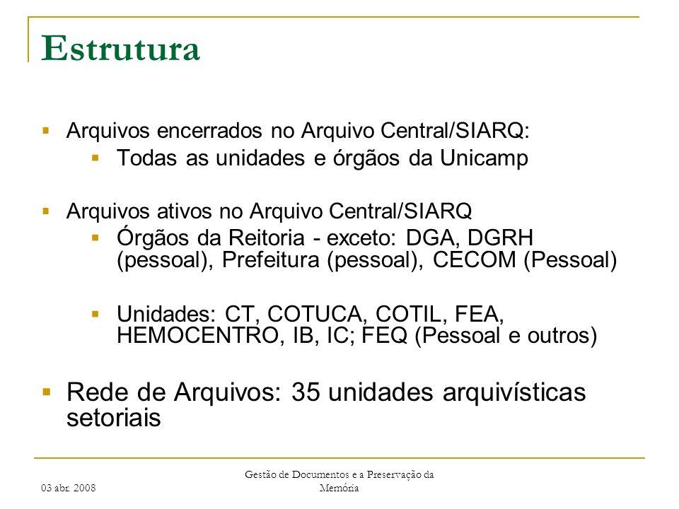 03 abr. 2008 Gestão de Documentos e a Preservação da Memória Estrutura Arquivos encerrados no Arquivo Central/SIARQ: Todas as unidades e órgãos da Uni