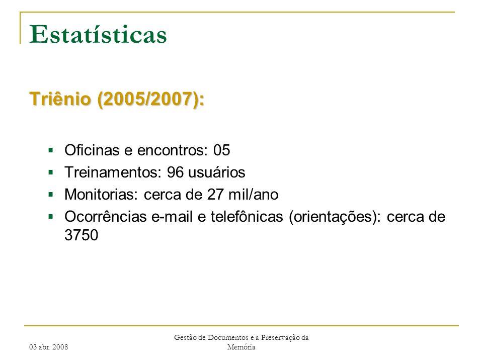 03 abr. 2008 Gestão de Documentos e a Preservação da Memória Estatísticas Triênio (2005/2007): Oficinas e encontros: 05 Treinamentos: 96 usuários Moni