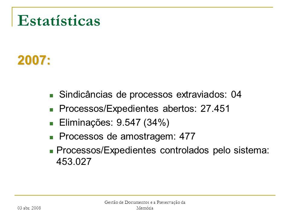 03 abr. 2008 Gestão de Documentos e a Preservação da Memória Estatísticas 2007: n Sindicâncias de processos extraviados: 04 n Processos/Expedientes ab