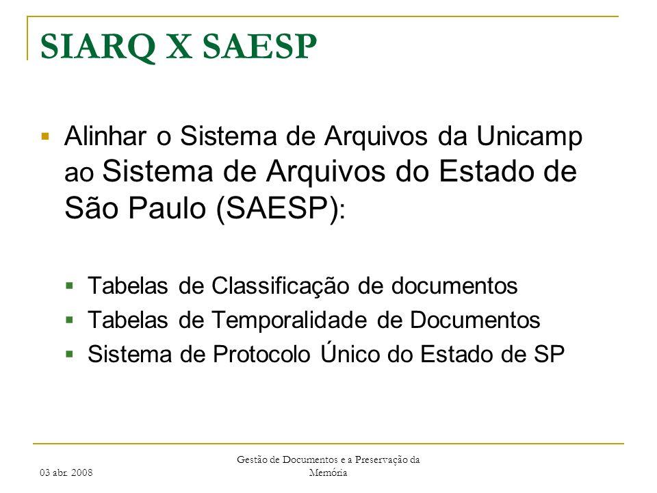 03 abr. 2008 Gestão de Documentos e a Preservação da Memória SIARQ X SAESP Alinhar o Sistema de Arquivos da Unicamp ao Sistema de Arquivos do Estado d