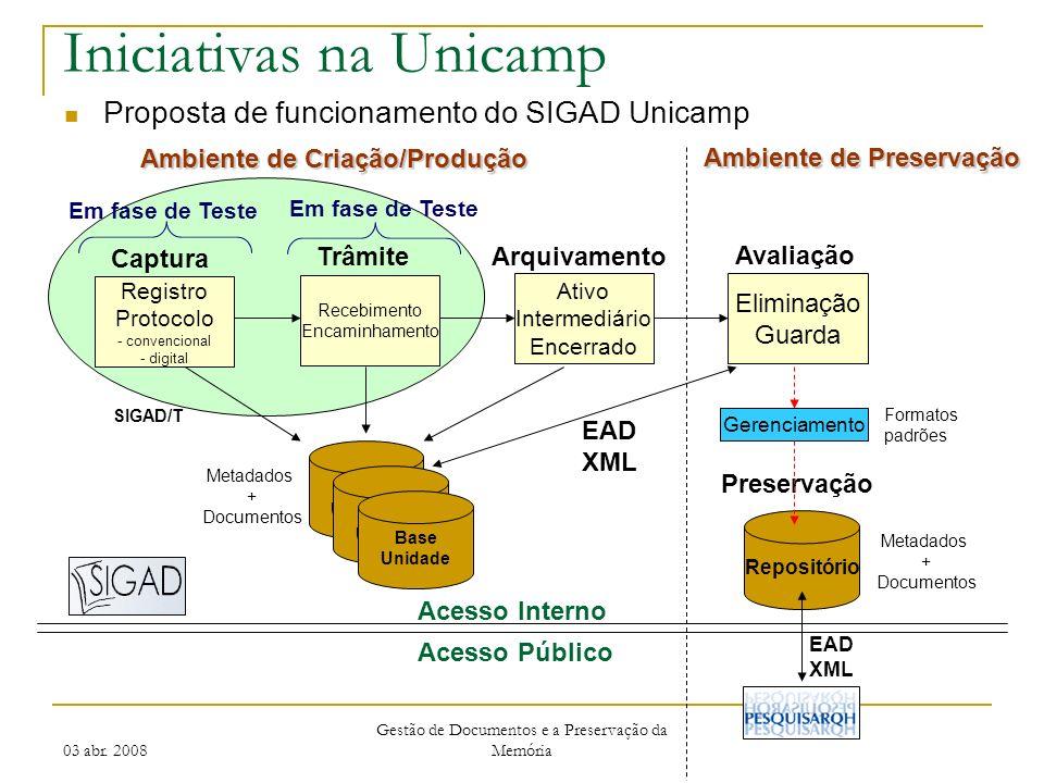 03 abr. 2008 Gestão de Documentos e a Preservação da Memória Iniciativas na Unicamp Proposta de funcionamento do SIGAD Unicamp Registro Protocolo - co