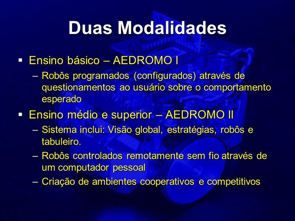 Duas Modalidades Ensino básico – AEDROMO I Ensino básico – AEDROMO I –Robôs programados (configurados) através de questionamentos ao usuário sobre o c