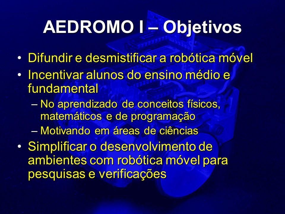 AEDROMO I – Objetivos Difundir e desmistificar a robótica móvelDifundir e desmistificar a robótica móvel Incentivar alunos do ensino médio e fundament