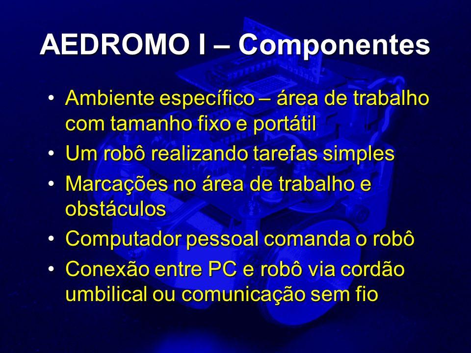 AEDROMO I – Componentes Ambiente específico – área de trabalho com tamanho fixo e portátilAmbiente específico – área de trabalho com tamanho fixo e po