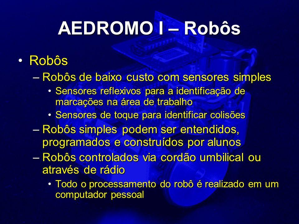 AEDROMO I – Robôs RobôsRobôs –Robôs de baixo custo com sensores simples Sensores reflexivos para a identificação de marcações na área de trabalhoSenso