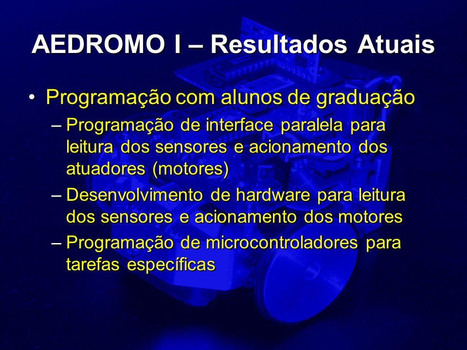 AEDROMO I – Resultados Atuais Programação com alunos de graduaçãoProgramação com alunos de graduação –Programação de interface paralela para leitura dos sensores e acionamento dos atuadores (motores) –Desenvolvimento de hardware para leitura dos sensores e acionamento dos motores –Programação de microcontroladores para tarefas específicas
