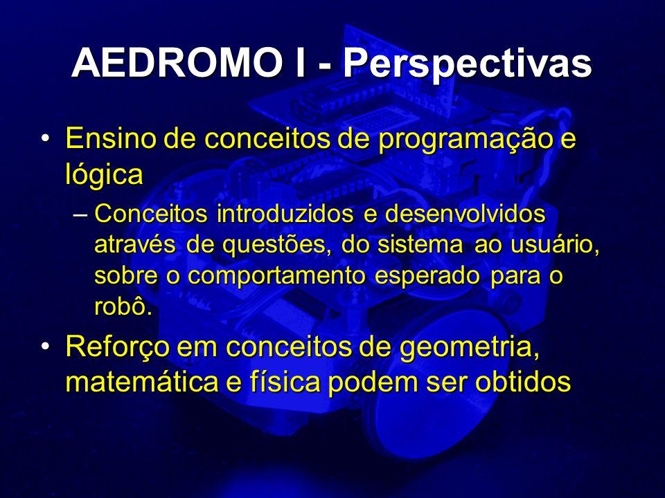 AEDROMO I - Perspectivas Ensino de conceitos de programação e lógicaEnsino de conceitos de programação e lógica –Conceitos introduzidos e desenvolvidos através de questões, do sistema ao usuário, sobre o comportamento esperado para o robô.