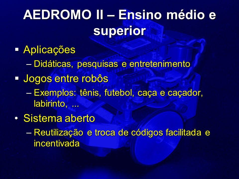 AEDROMO II – Ensino médio e superior Aplicações Aplicações –Didáticas, pesquisas e entretenimento Jogos entre robôs Jogos entre robôs –Exemplos: tênis