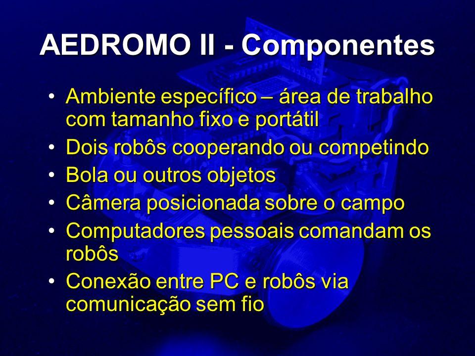 AEDROMO II - Componentes Ambiente específico – área de trabalho com tamanho fixo e portátilAmbiente específico – área de trabalho com tamanho fixo e portátil Dois robôs cooperando ou competindoDois robôs cooperando ou competindo Bola ou outros objetosBola ou outros objetos Câmera posicionada sobre o campoCâmera posicionada sobre o campo Computadores pessoais comandam os robôsComputadores pessoais comandam os robôs Conexão entre PC e robôs via comunicação sem fioConexão entre PC e robôs via comunicação sem fio