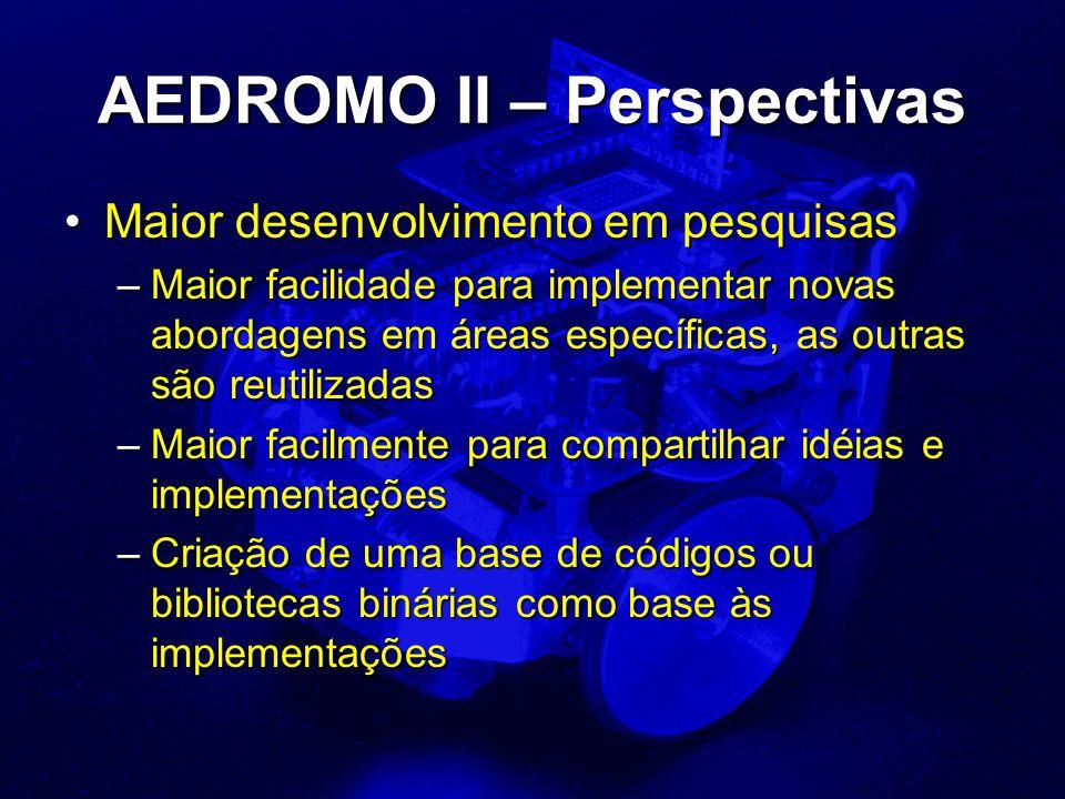 AEDROMO II – Perspectivas Maior desenvolvimento em pesquisasMaior desenvolvimento em pesquisas –Maior facilidade para implementar novas abordagens em