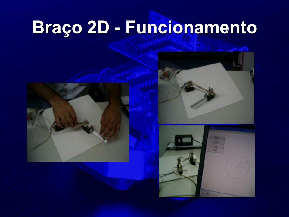 Braço 2D - Funcionamento