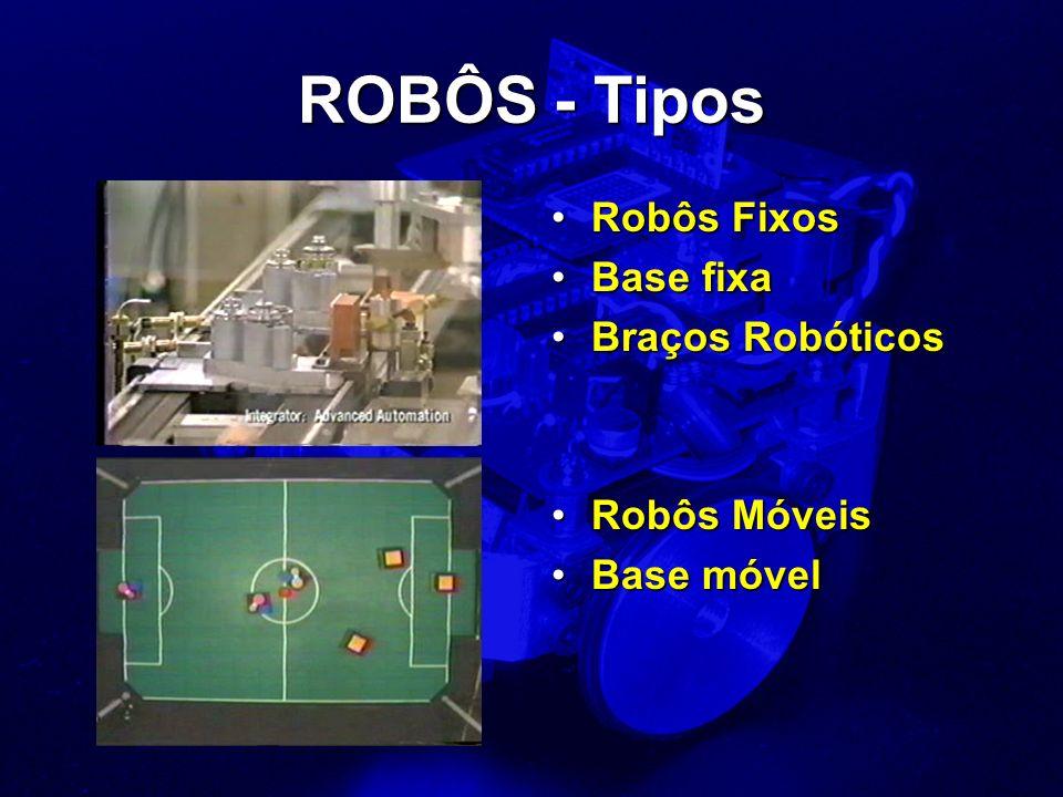 ROBÔS - Tipos Robôs Fixos Base fixa Braços Robóticos Robôs Móveis Base móvel
