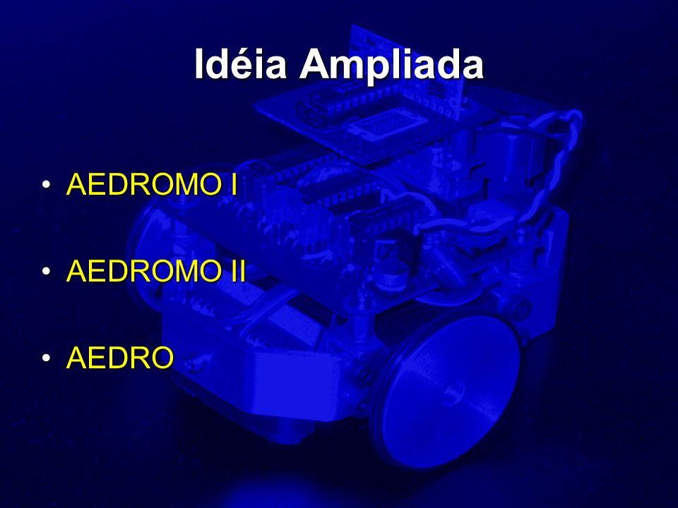 Idéia Ampliada AEDROMO IAEDROMO I AEDROMO IIAEDROMO II AEDROAEDRO