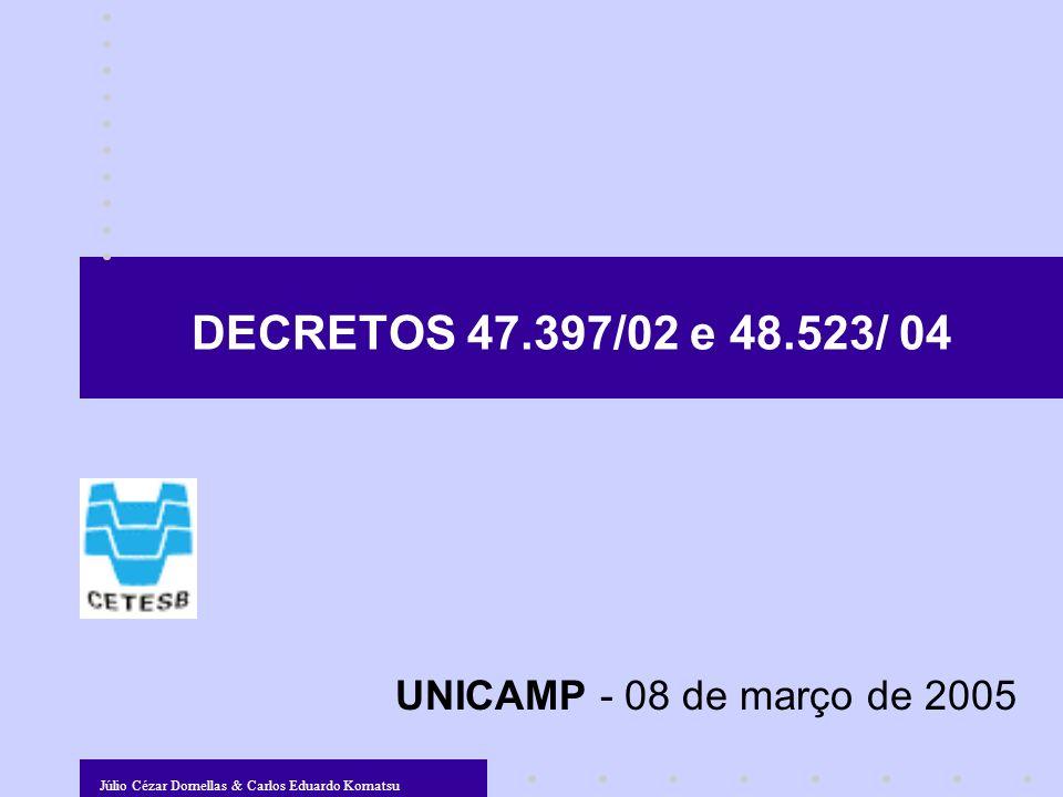 Júlio Cézar Dornellas & Carlos Eduardo Komatsu DECRETOS 47.397/02 e 48.523/ 04 UNICAMP - 08 de março de 2005