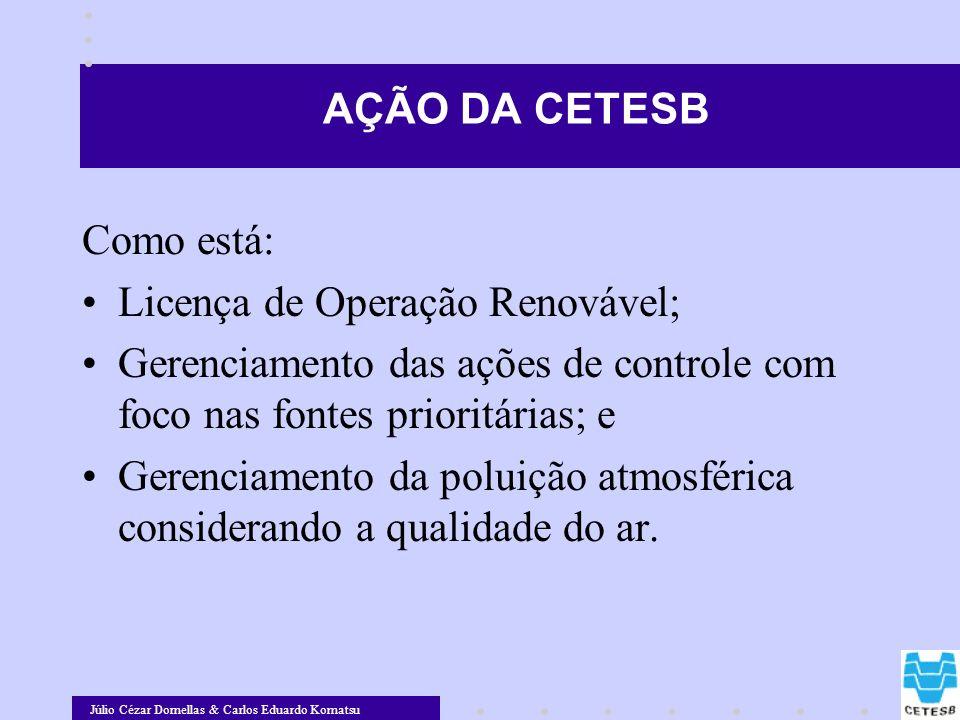 Júlio Cézar Dornellas & Carlos Eduardo Komatsu AÇÃO DA CETESB Como está: Licença de Operação Renovável; Gerenciamento das ações de controle com foco n