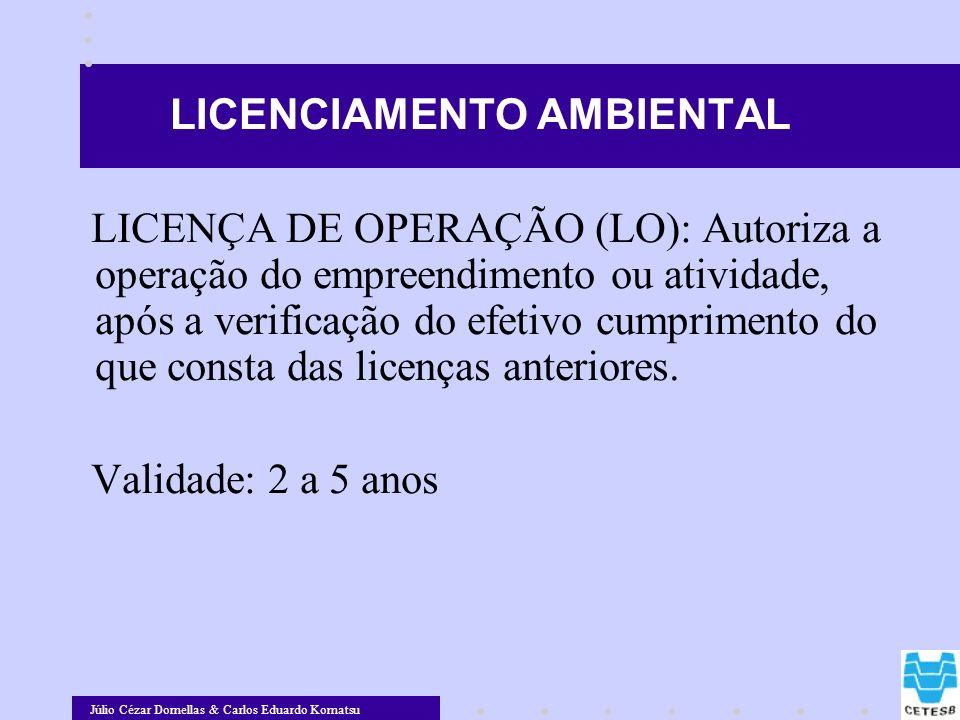 Júlio Cézar Dornellas & Carlos Eduardo Komatsu LICENCIAMENTO AMBIENTAL LICENÇA DE OPERAÇÃO (LO): Autoriza a operação do empreendimento ou atividade, a