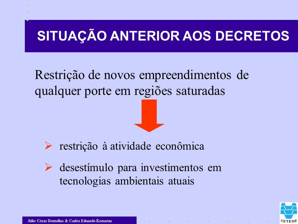 Júlio Cézar Dornellas & Carlos Eduardo Komatsu Restrição de novos empreendimentos de qualquer porte em regiões saturadas restrição à atividade econômi