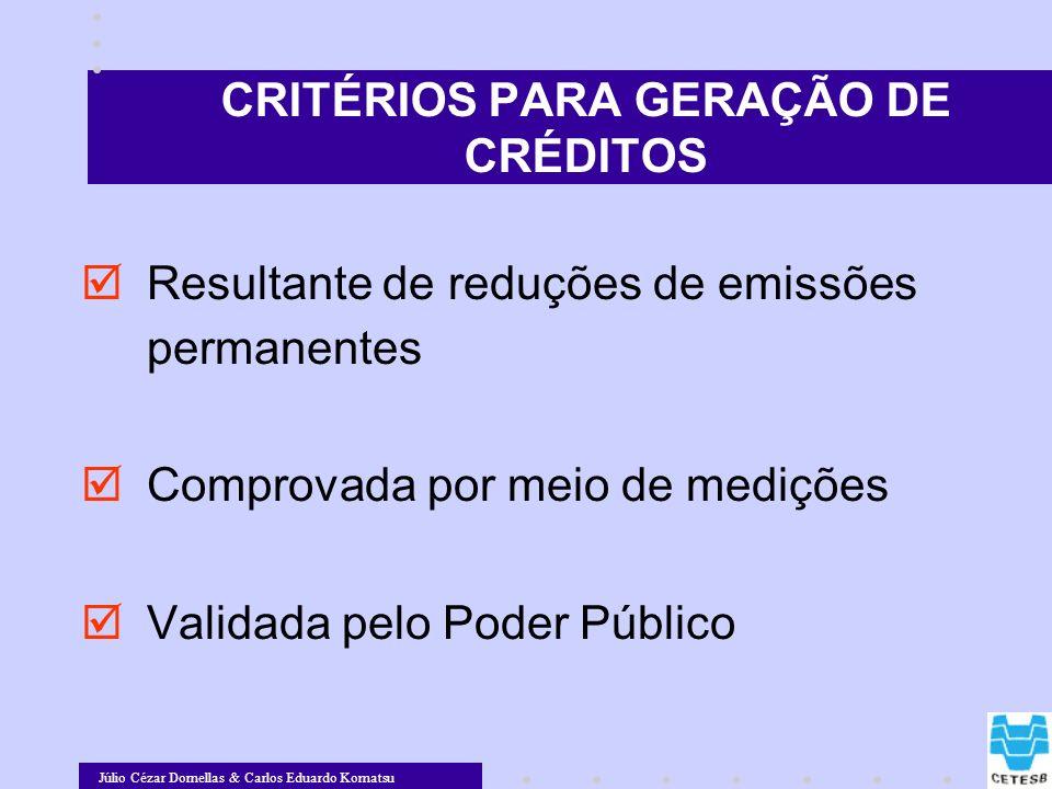 Júlio Cézar Dornellas & Carlos Eduardo Komatsu Resultante de reduções de emissões permanentes Comprovada por meio de medições Validada pelo Poder Públ
