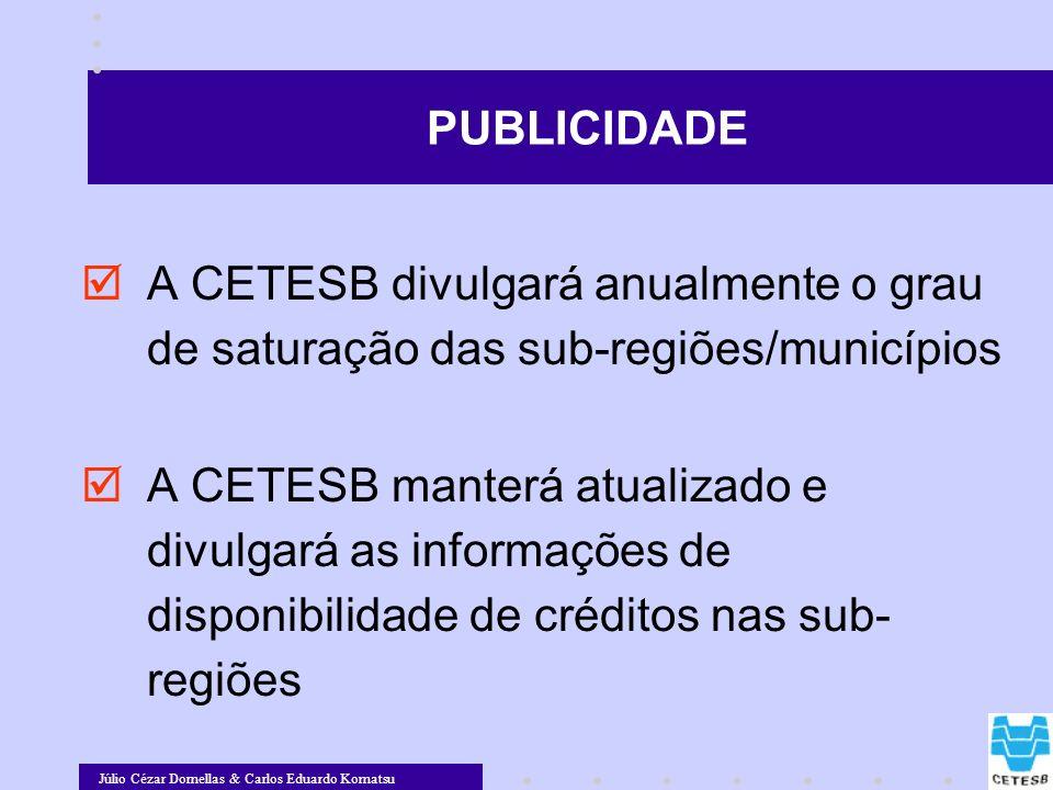 Júlio Cézar Dornellas & Carlos Eduardo Komatsu A CETESB divulgará anualmente o grau de saturação das sub-regiões/municípios A CETESB manterá atualizad