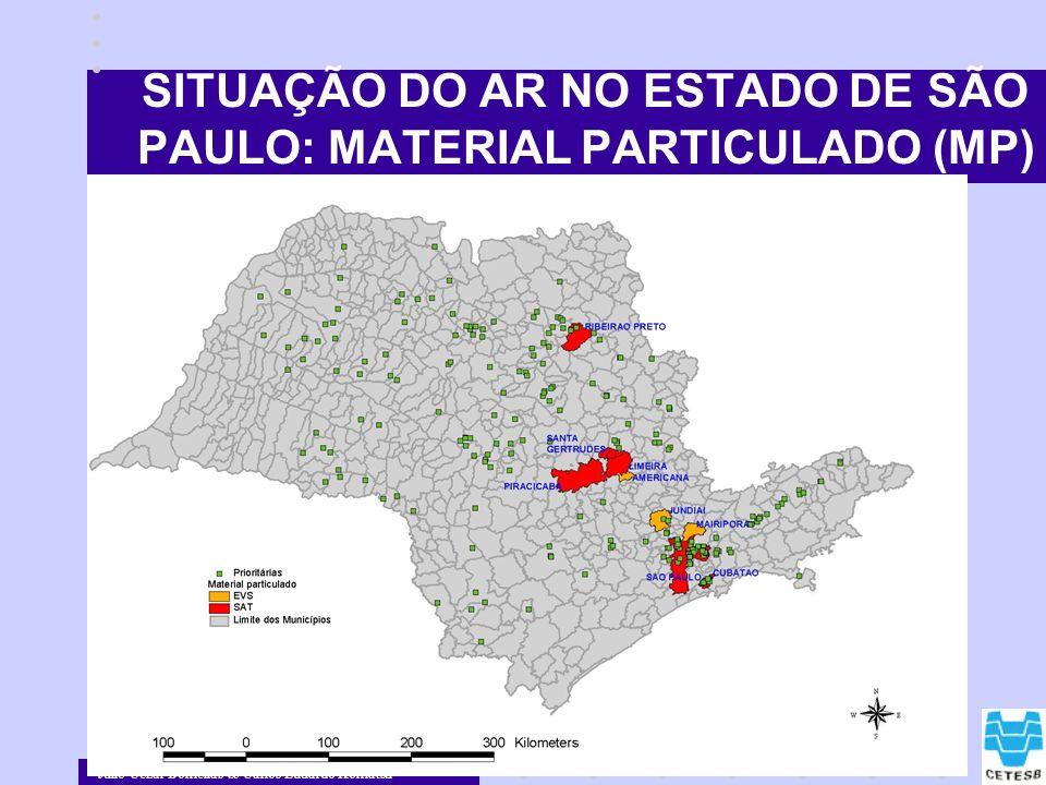 Júlio Cézar Dornellas & Carlos Eduardo Komatsu SITUAÇÃO DO AR NO ESTADO DE SÃO PAULO: MATERIAL PARTICULADO (MP)