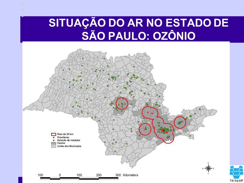 Júlio Cézar Dornellas & Carlos Eduardo Komatsu SITUAÇÃO DO AR NO ESTADO DE SÃO PAULO: OZÔNIO