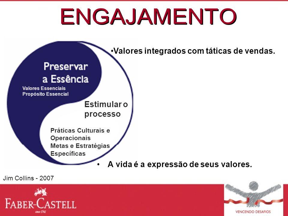 A vida é a expressão de seus valores. Valores integrados com táticas de vendas. Práticas Culturais e Operacionais Metas e Estratégias Específicas Valo