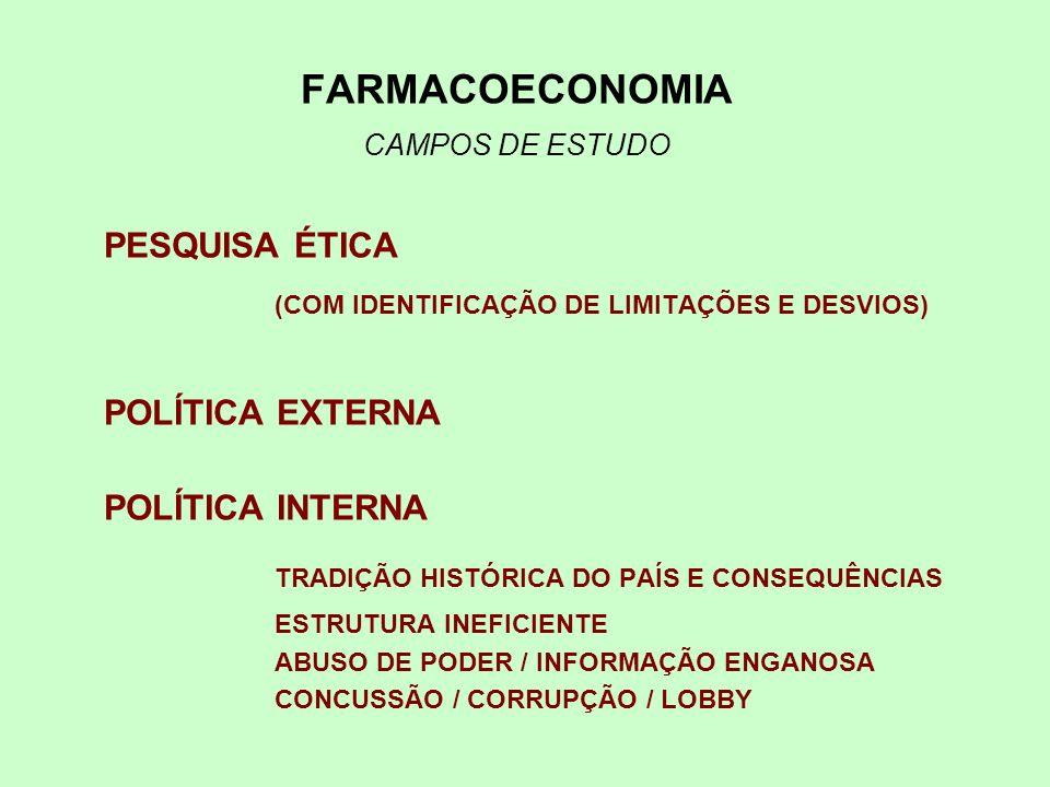 FARMACOECONOMIA CAMPOS DE ESTUDO PESQUISA ÉTICA (COM IDENTIFICAÇÃO DE LIMITAÇÕES E DESVIOS) POLÍTICA EXTERNA POLÍTICA INTERNA TRADIÇÃO HISTÓRICA DO PA
