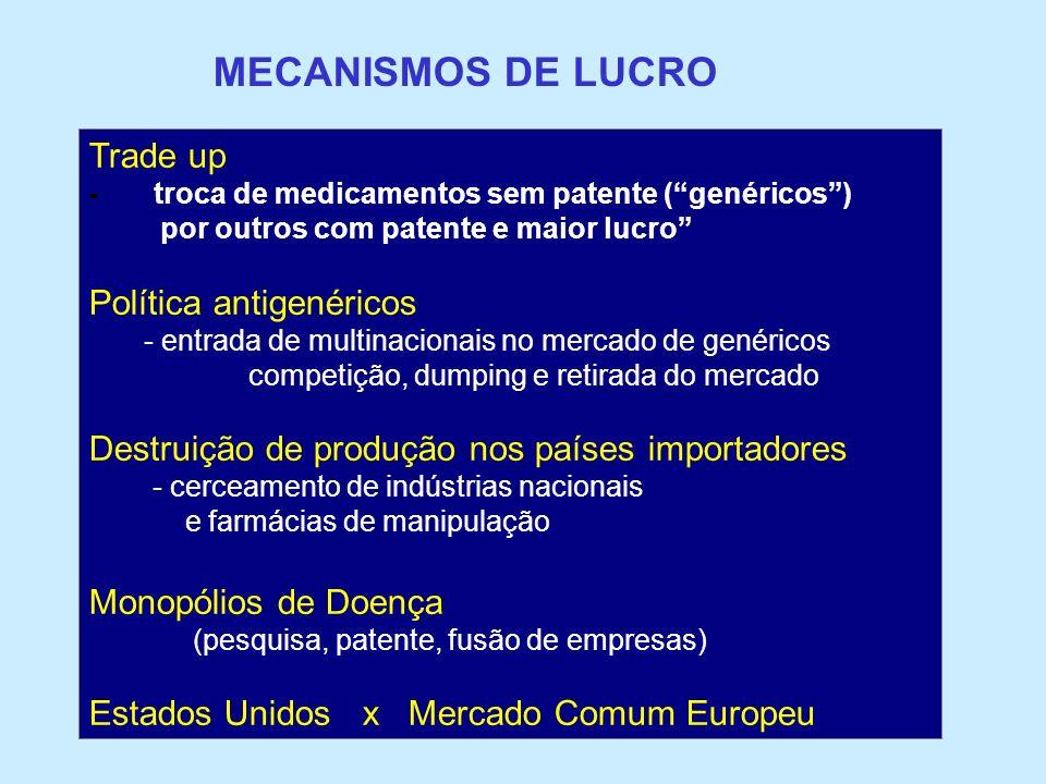 Trade up - troca de medicamentos sem patente (genéricos) por outros com patente e maior lucro Política antigenéricos - entrada de multinacionais no me