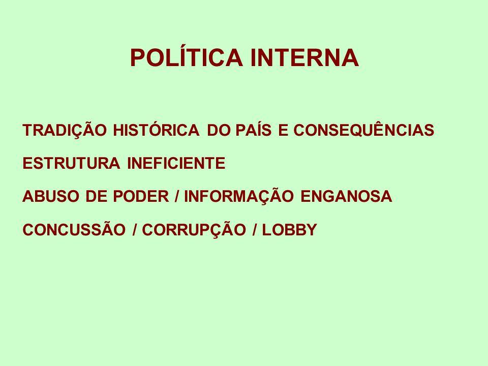 POLÍTICA INTERNA TRADIÇÃO HISTÓRICA DO PAÍS E CONSEQUÊNCIAS ESTRUTURA INEFICIENTE ABUSO DE PODER / INFORMAÇÃO ENGANOSA CONCUSSÃO / CORRUPÇÃO / LOBBY