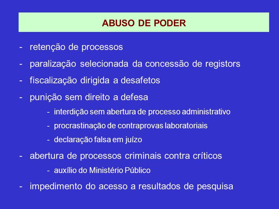 -retenção de processos -paralização selecionada da concessão de registors -fiscalização dirigida a desafetos -punição sem direito a defesa -interdição