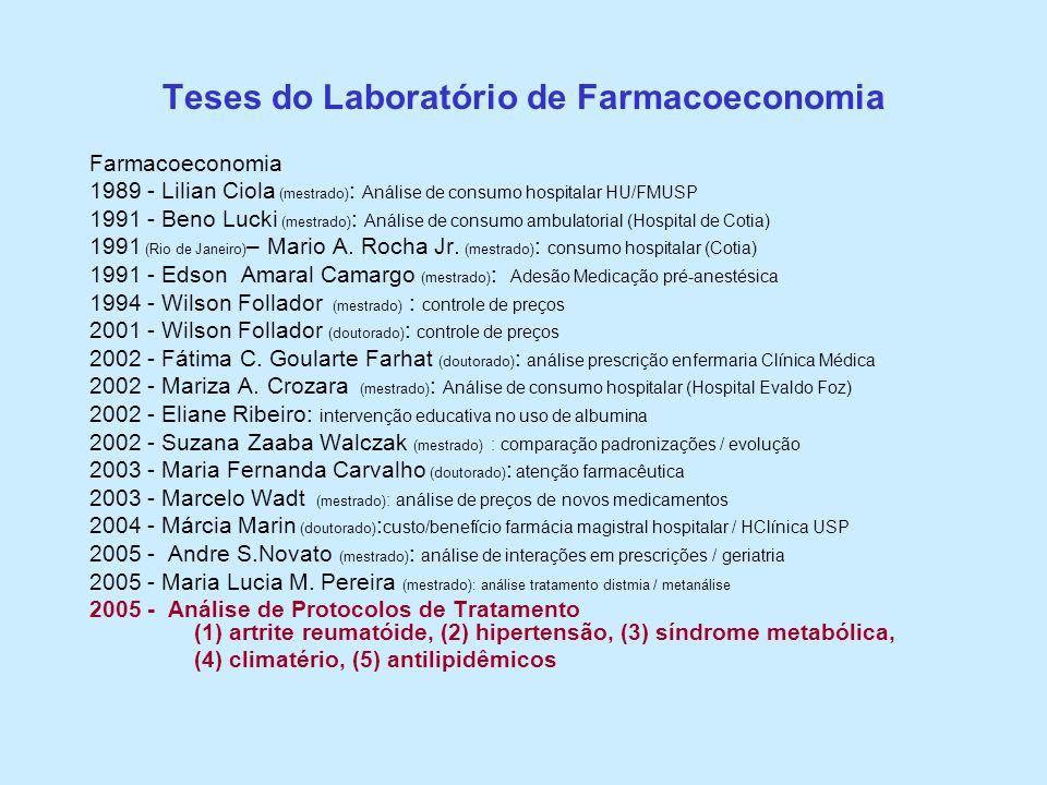 Teses do Laboratório de Farmacoeconomia Farmacoeconomia 1989 - Lilian Ciola (mestrado) : Análise de consumo hospitalar HU/FMUSP 1991 - Beno Lucki (mes