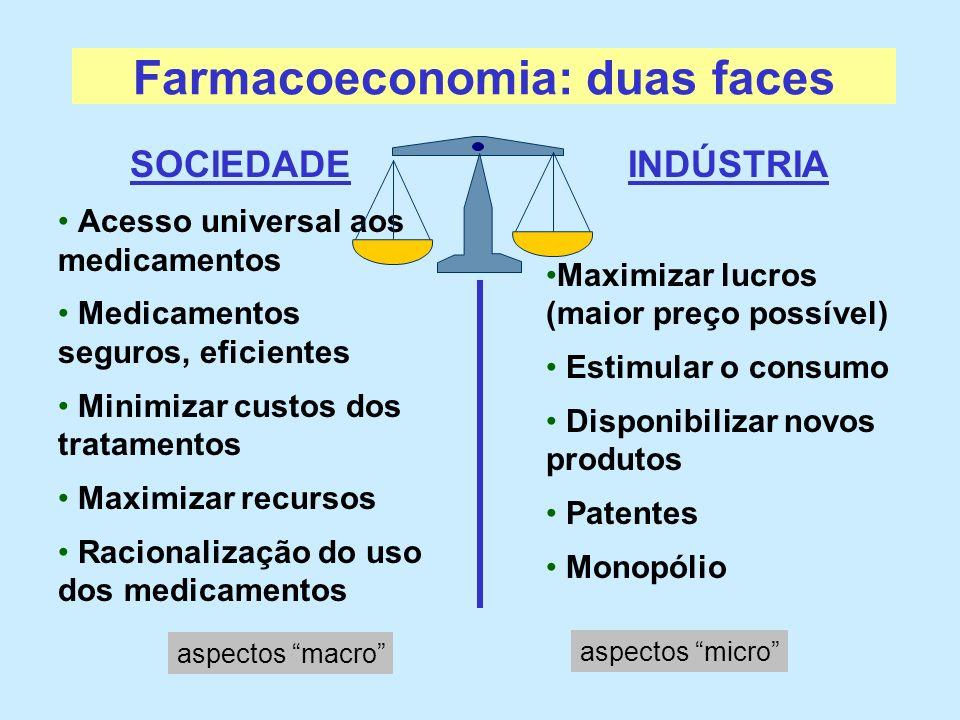 Farmacoeconomia: duas faces SOCIEDADE Acesso universal aos medicamentos Medicamentos seguros, eficientes Minimizar custos dos tratamentos Maximizar re
