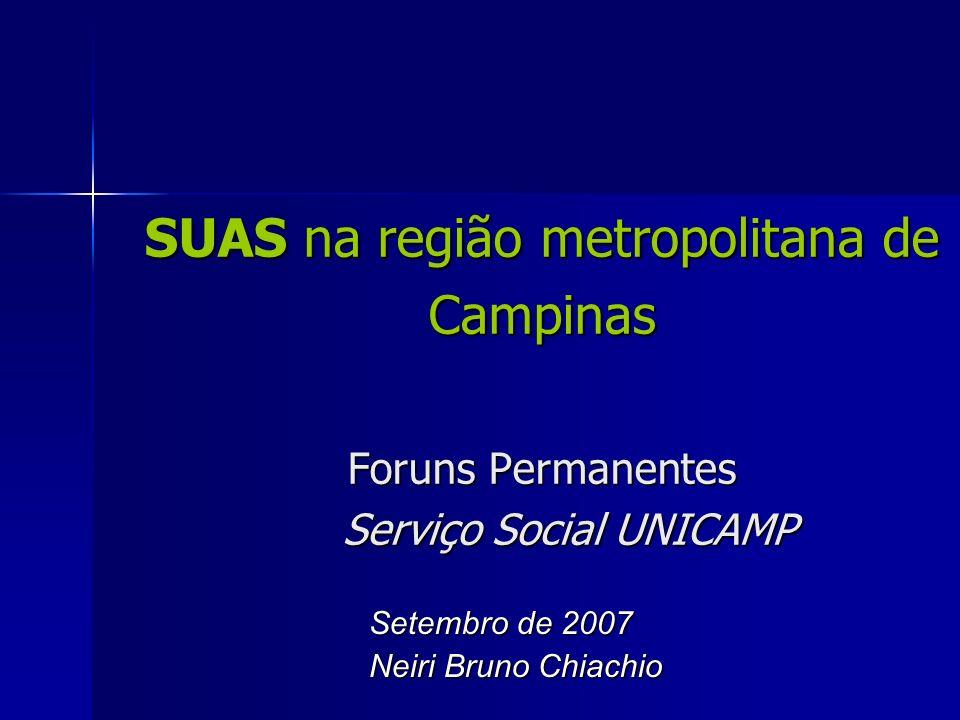 SUAS na região metropolitana de Campinas Foruns Permanentes Serviço Social UNICAMP Setembro de 2007 Neiri Bruno Chiachio