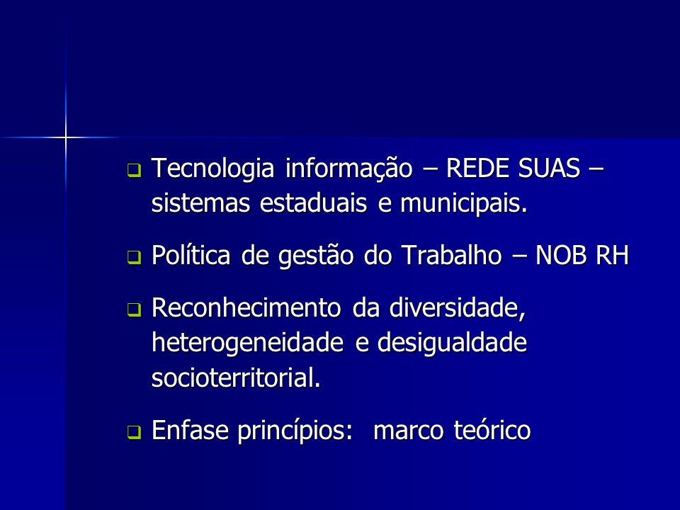 Tecnologia informação – REDE SUAS – sistemas estaduais e municipais. Tecnologia informação – REDE SUAS – sistemas estaduais e municipais. Política de