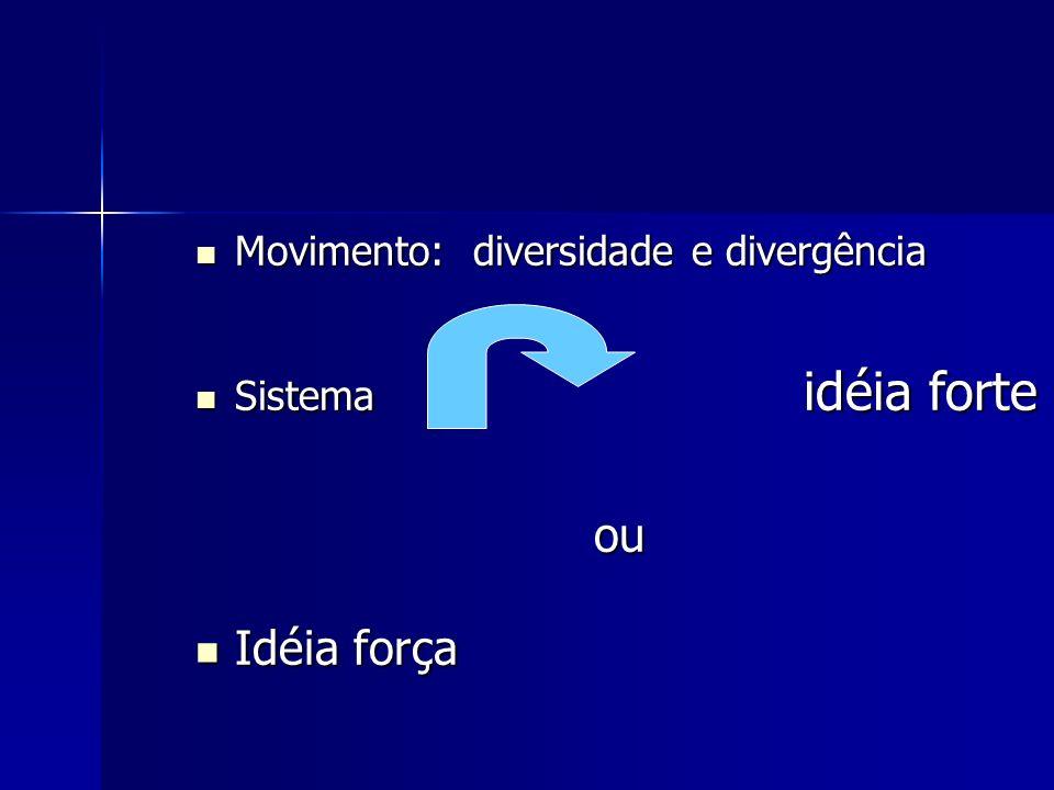 Movimento: diversidade e divergência Movimento: diversidade e divergência Sistema idéia forte Sistema idéia forteou Idéia força Idéia força