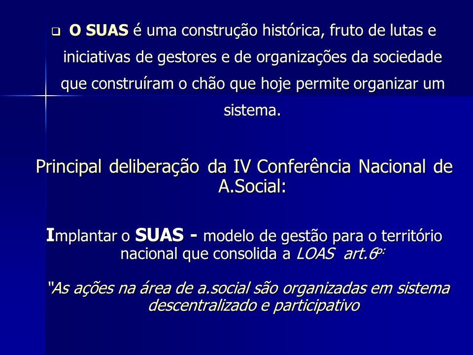 Principal deliberação da V Conferência Nacional de Assistência Social Implantar o SUAS – PLANO 10 Este é o ano da VI Conferência que avaliará o sistema e as metas deliberadas: avanços e obstáculos.