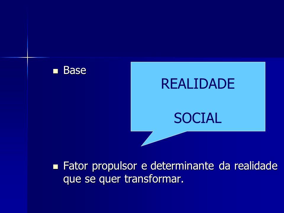 Base Base Fator propulsor e determinante da realidade que se quer transformar. Fator propulsor e determinante da realidade que se quer transformar. RE
