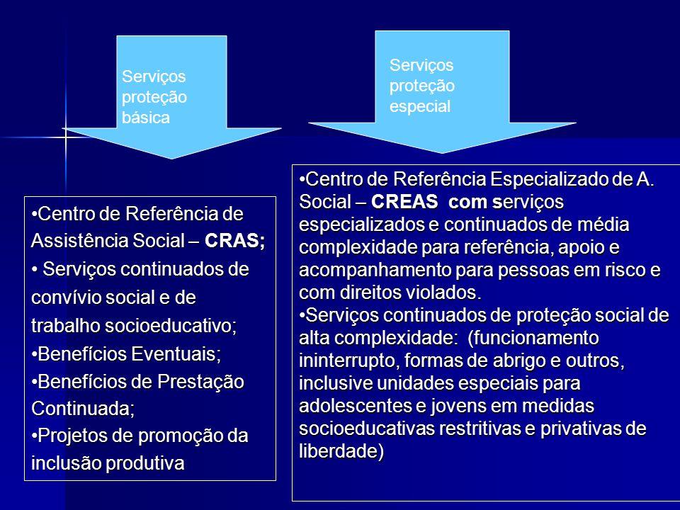 Centro de Referência de Assistência Social – CRAS;Centro de Referência de Assistência Social – CRAS; Serviços continuados de convívio social e de trab