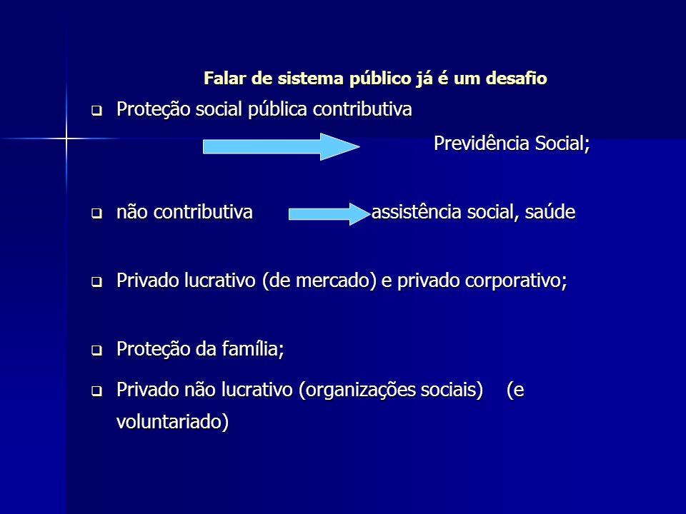 Falar de sistema público já é um desafio Proteção social pública contributiva Proteção social pública contributiva Previdência Social; não contributiv