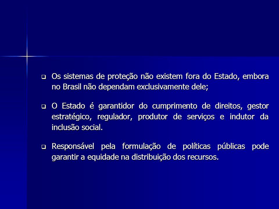 Os sistemas de proteção não existem fora do Estado, embora no Brasil não dependam exclusivamente dele; Os sistemas de proteção não existem fora do Est