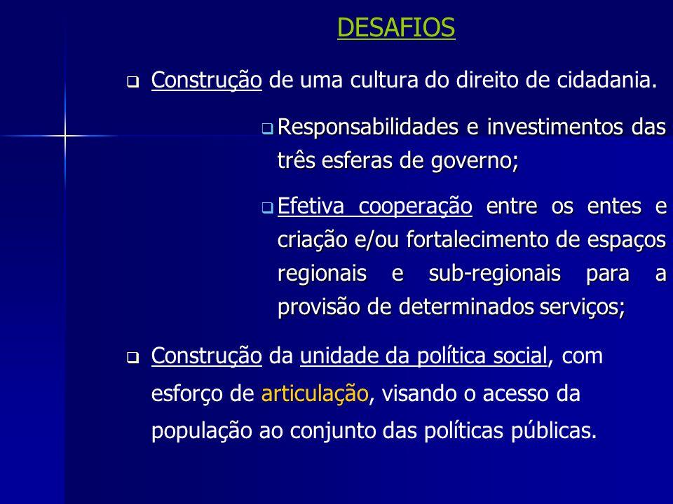 DESAFIOS Construção de uma cultura do direito de cidadania. Responsabilidades e investimentos das três esferas de governo; Responsabilidades e investi